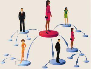 Линейный маркетинг-план