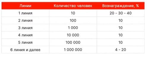 Маркетинг план проекта Igra
